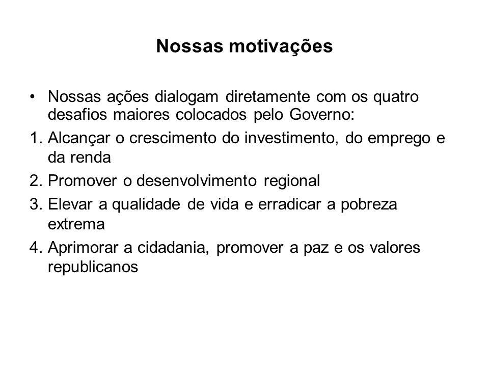 Nossas motivações Nossas ações dialogam diretamente com os quatro desafios maiores colocados pelo Governo: 1.Alcançar o crescimento do investimento, d
