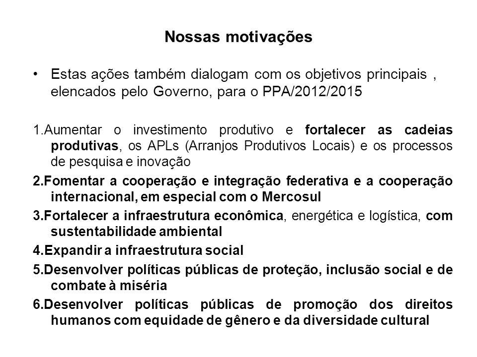 Nossas motivações Estas ações também dialogam com os objetivos principais, elencados pelo Governo, para o PPA/2012/2015 1.Aumentar o investimento prod