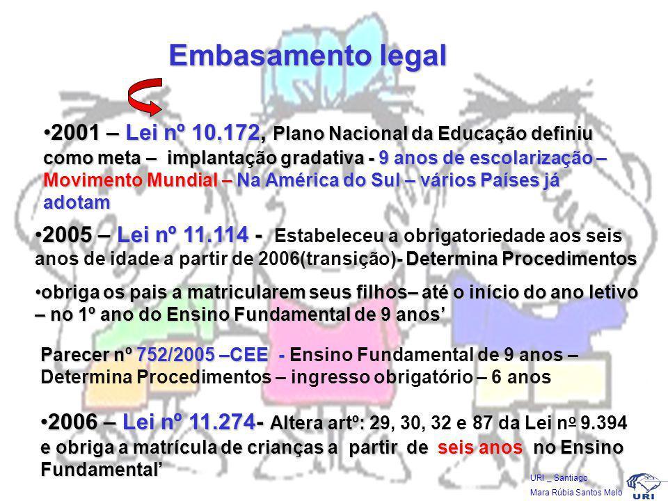 Pareceres, Conselho Nacional de Educação, Câmara do Ensino Básico, CNE/CEBPareceres, Conselho Nacional de Educação, Câmara do Ensino Básico, CNE/CEB PARECER CNE/CEB Nº 06/2005 Estabelecimento de normas nacionais para a ampliação do Ensino Fundamental para 09 (nove) anos.