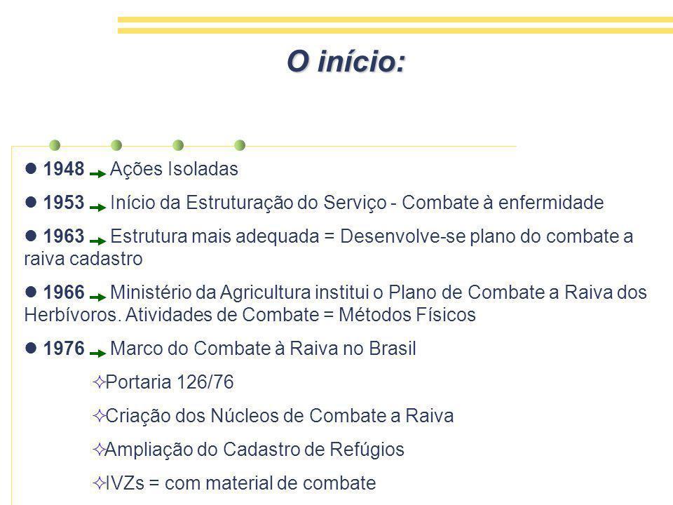 O início: 1987 = Muda a metodologia de combate para controle Controle da enfermidade sob responsabilidade dos N úcleos de Controle da Raiva dos herbívoros – NCR Atuação Preventiva realizadas pelas unidades locais = diagnósticos situacionais agressão operações especiais novas estratégias 2002 = MAPA elabora as Normas Técnicas de Controle da Raiva dos Herbívoros 2005 = MAPA aprova o manual técnico para todo Brasil com ênfase aos NCR e vacinações estratégicas