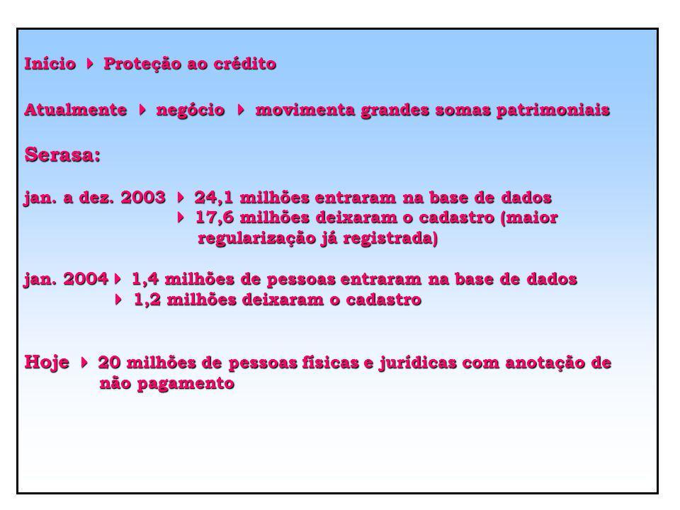 CRITÉRIOS DE INTERPRETAÇÃO JURISPRUDENCIAL Ponderação Não há direitos absolutos Limitação em razão do interesse público ou privado