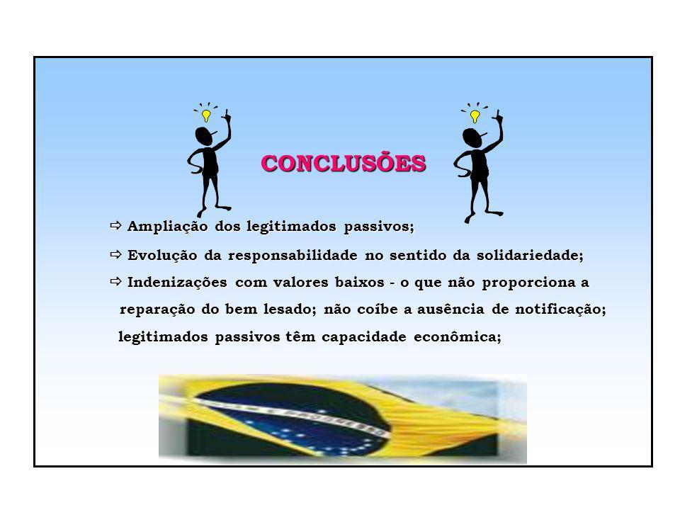 Argumentos: 1º) Reserva legal. Resolução não pode contrariar a lei. Art. 5º, XXXII - o Estado promoverá, na forma da lei, a defesa do consumidor. Art.