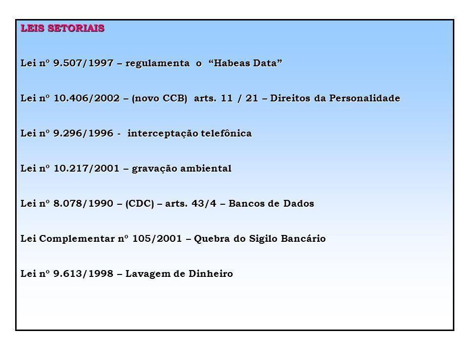 BRASIL Habeas Data – art. 5º, LXXII Habeas Data – art. 5º, LXXII Intimidade e Privacidade – art 5º,X Intimidade e Privacidade – art 5º,X Proteção ao C