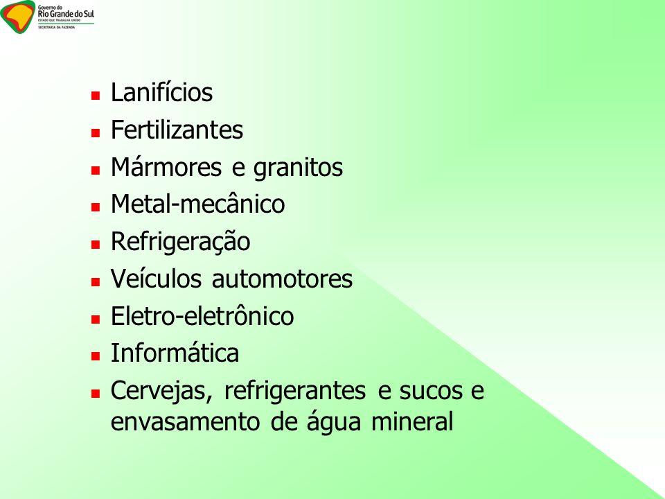 Lanifícios Fertilizantes Mármores e granitos Metal-mecânico Refrigeração Veículos automotores Eletro-eletrônico Informática Cervejas, refrigerantes e sucos e envasamento de água mineral