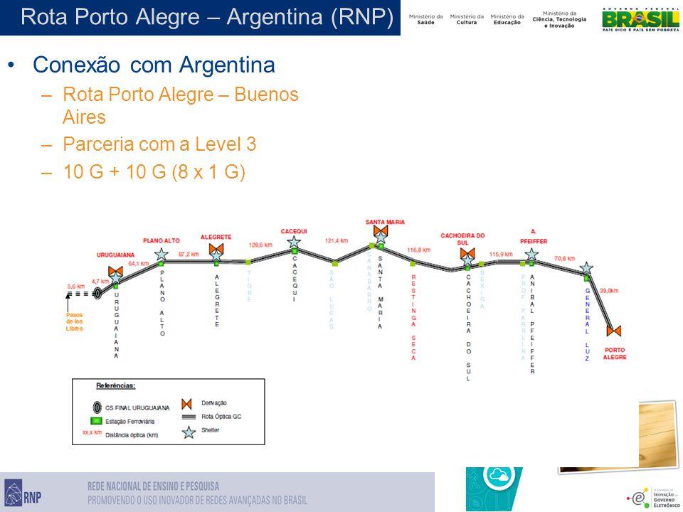 Rota Porto Alegre – Argentina (RNP) Conexão com Argentina –Rota Porto Alegre – Buenos Aires –Parceria com a Level 3 –10 G + 10 G (8 x 1 G)