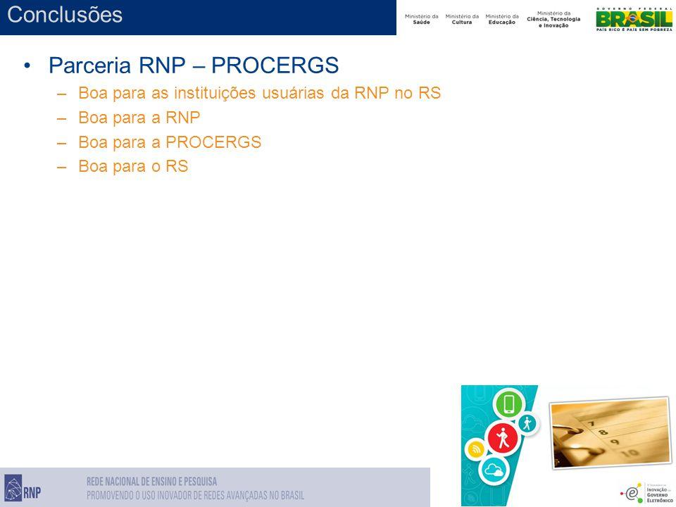 Conclusões Parceria RNP – PROCERGS –Boa para as instituições usuárias da RNP no RS –Boa para a RNP –Boa para a PROCERGS –Boa para o RS
