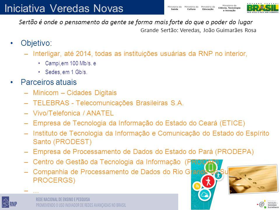 Iniciativa Veredas Novas Objetivo: –Interligar, até 2014, todas as instituições usuárias da RNP no interior, Campi,em 100 Mb/s.