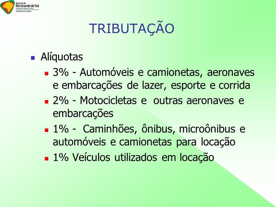 Alíquotas 3% - Automóveis e camionetas, aeronaves e embarcações de lazer, esporte e corrida 2% - Motocicletas e outras aeronaves e embarcações 1% - Ca
