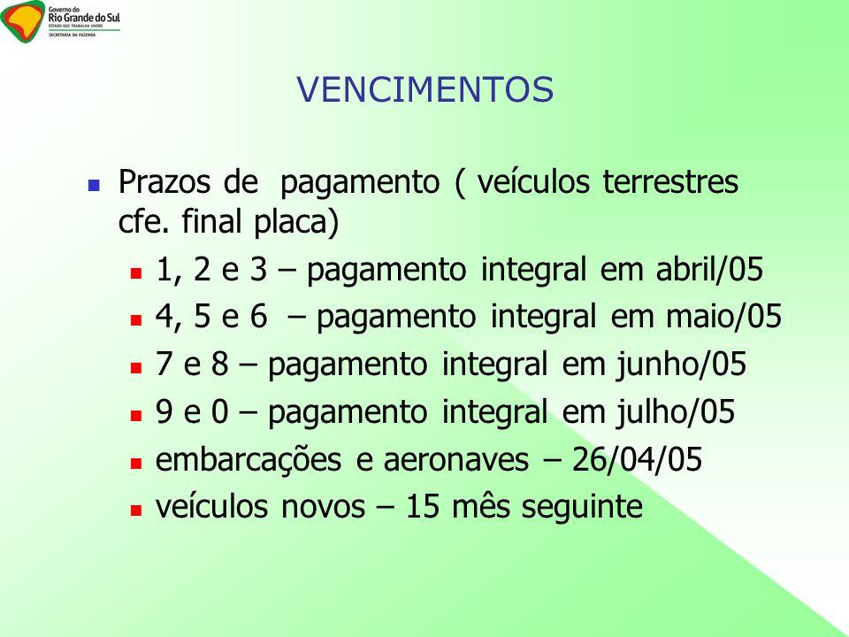 Prazos de pagamento ( veículos terrestres cfe. final placa) 1, 2 e 3 – pagamento integral em abril/05 4, 5 e 6 – pagamento integral em maio/05 7 e 8 –