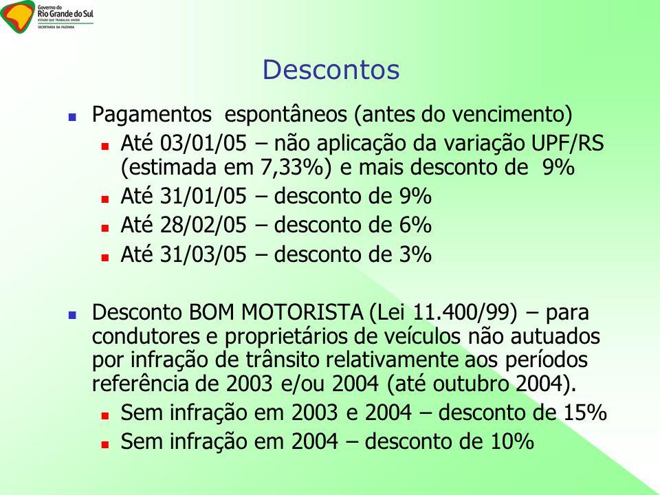 Pagamentos espontâneos (antes do vencimento) Até 03/01/05 – não aplicação da variação UPF/RS (estimada em 7,33%) e mais desconto de 9% Até 31/01/05 – desconto de 9% Até 28/02/05 – desconto de 6% Até 31/03/05 – desconto de 3% Desconto BOM MOTORISTA (Lei 11.400/99) – para condutores e proprietários de veículos não autuados por infração de trânsito relativamente aos períodos referência de 2003 e/ou 2004 (até outubro 2004).