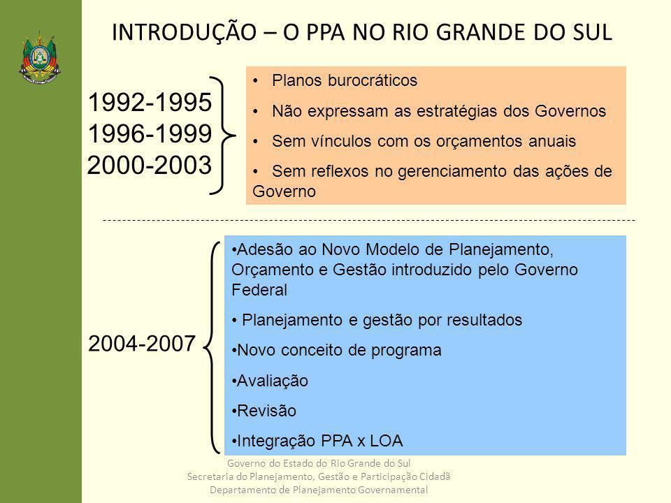 INTRODUÇÃO – O PPA NO RIO GRANDE DO SUL Governo do Estado do Rio Grande do Sul Secretaria do Planejamento, Gestão e Participação Cidadã Departamento de Planejamento Governamental CARACTERÍSTICAS DO PPA: INTEGRAÇÃO PPA X LOA PPAORÇAMENTO PROGRAMAAÇÃO PROJETO/ATIVIDADE