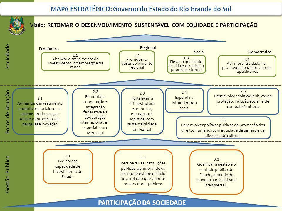 Programação Introdução Método Cronograma Equipe Governo do Estado do Rio Grande do Sul Secretaria do Planejamento, Gestão e Participação Cidadã Departamento de Planejamento Governamental