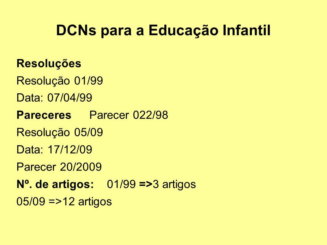 DCNs para a Educação Infantil Resoluções Resolução 01/99 Data: 07/04/99 Pareceres Parecer 022/98 Resolução 05/09 Data: 17/12/09 Parecer 20/2009 Nº.