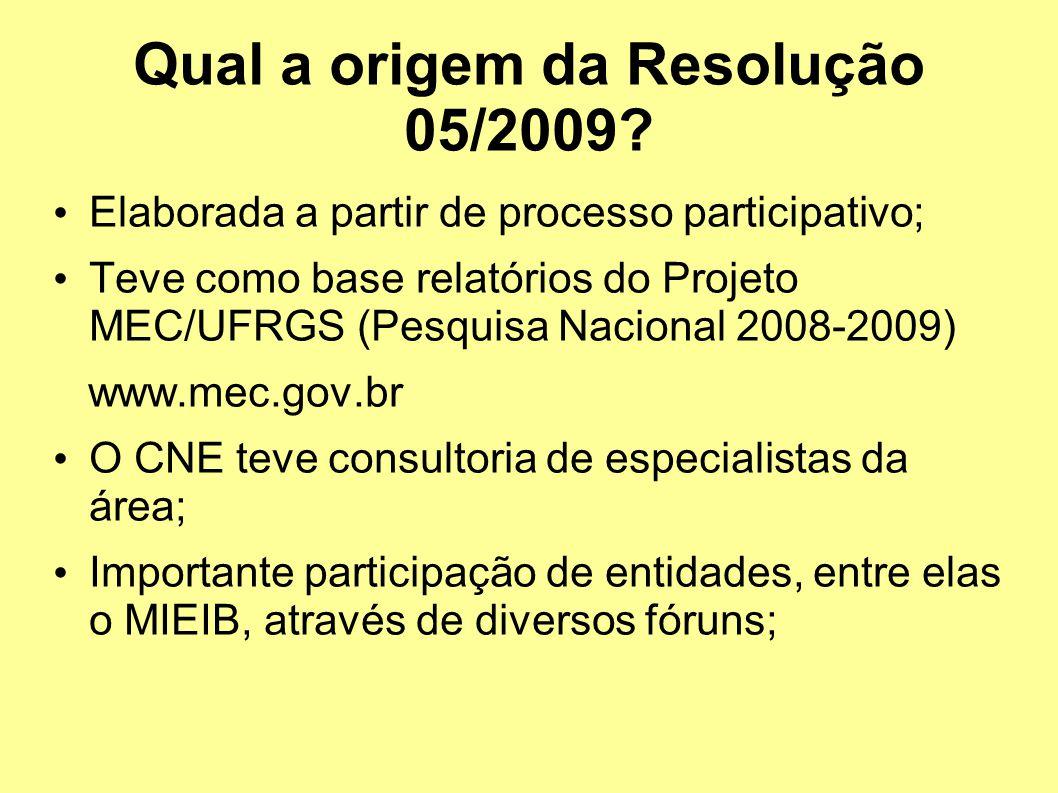 Qual a origem da Resolução 05/2009.