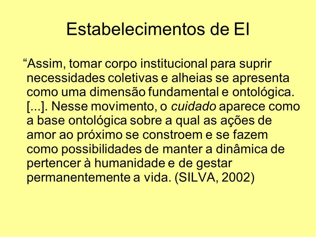 Estabelecimentos de EI Assim, tomar corpo institucional para suprir necessidades coletivas e alheias se apresenta como uma dimensão fundamental e ontológica.