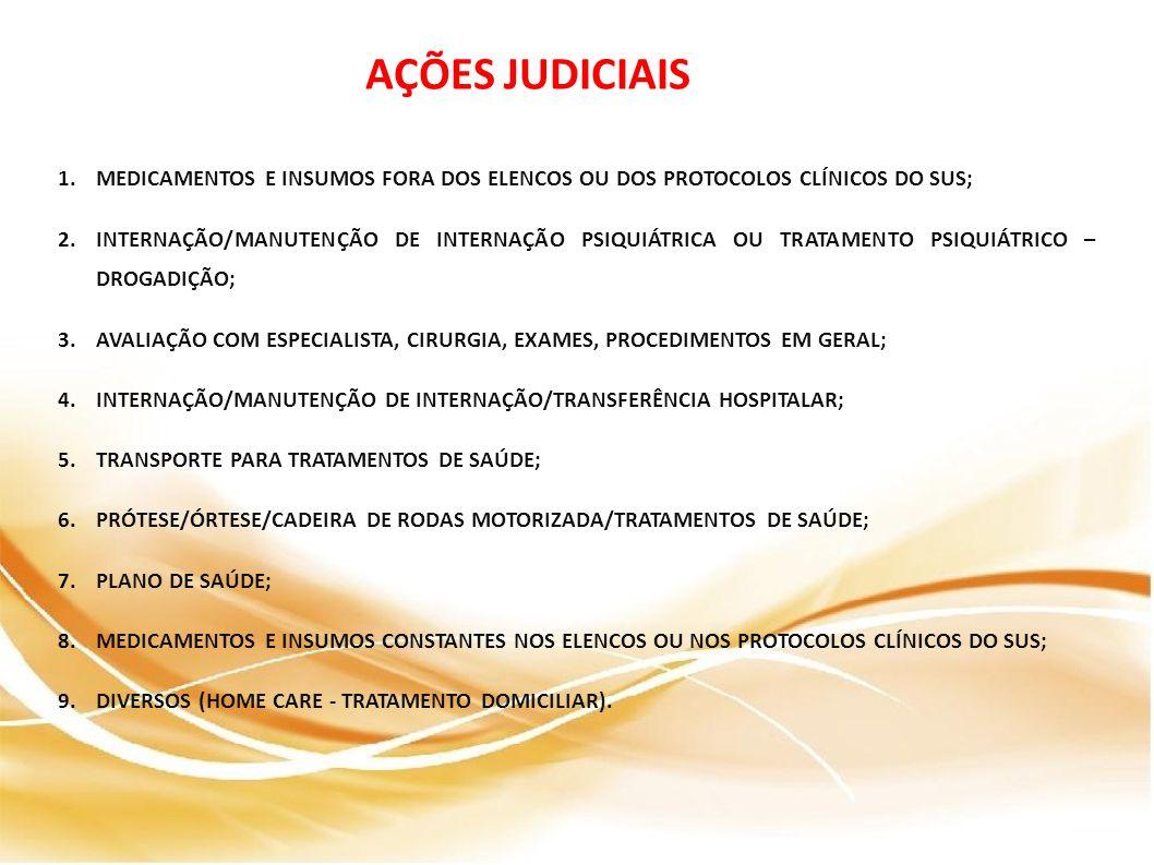AÇÕES JUDICIAIS 1.MEDICAMENTOS E INSUMOS FORA DOS ELENCOS OU DOS PROTOCOLOS CLÍNICOS DO SUS; 2.INTERNAÇÃO/MANUTENÇÃO DE INTERNAÇÃO PSIQUIÁTRICA OU TRATAMENTO PSIQUIÁTRICO – DROGADIÇÃO; 3.AVALIAÇÃO COM ESPECIALISTA, CIRURGIA, EXAMES, PROCEDIMENTOS EM GERAL; 4.INTERNAÇÃO/MANUTENÇÃO DE INTERNAÇÃO/TRANSFERÊNCIA HOSPITALAR; 5.TRANSPORTE PARA TRATAMENTOS DE SAÚDE; 6.PRÓTESE/ÓRTESE/CADEIRA DE RODAS MOTORIZADA/TRATAMENTOS DE SAÚDE; 7.PLANO DE SAÚDE; 8.MEDICAMENTOS E INSUMOS CONSTANTES NOS ELENCOS OU NOS PROTOCOLOS CLÍNICOS DO SUS; 9.DIVERSOS (HOME CARE - TRATAMENTO DOMICILIAR).
