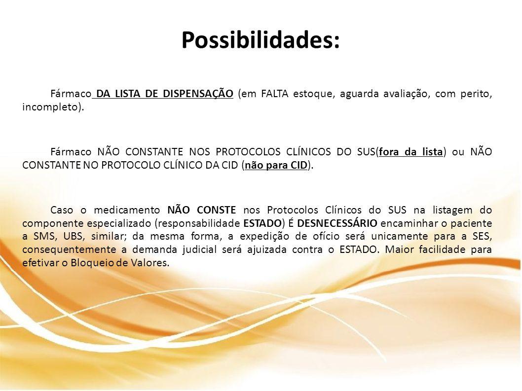 Possibilidades: Fármaco DA LISTA DE DISPENSAÇÃO (em FALTA estoque, aguarda avaliação, com perito, incompleto). Fármaco NÃO CONSTANTE NOS PROTOCOLOS CL