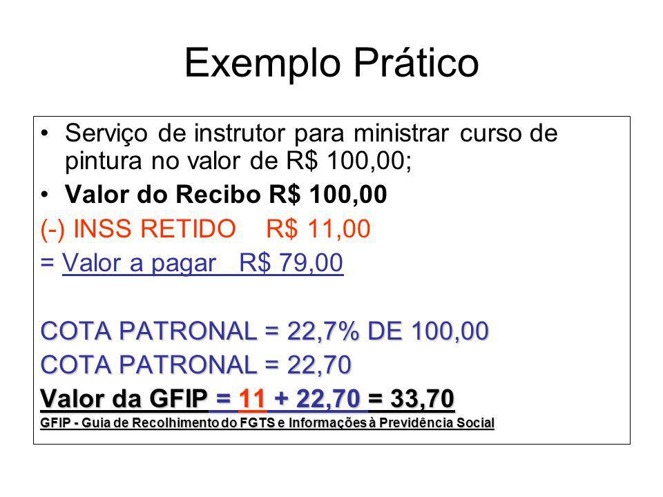 Exemplo Prático Serviço de instrutor para ministrar curso de pintura no valor de R$ 100,00; Valor do Recibo R$ 100,00 (-) INSS RETIDO R$ 11,00 = Valor a pagarR$ 79,00 COTA PATRONAL = 22,7% DE 100,00 COTA PATRONAL = 22,70 Valor da GFIP = 11 + 22,70 = 33,70 GFIP - Guia de Recolhimento do FGTS e Informações à Previdência Social