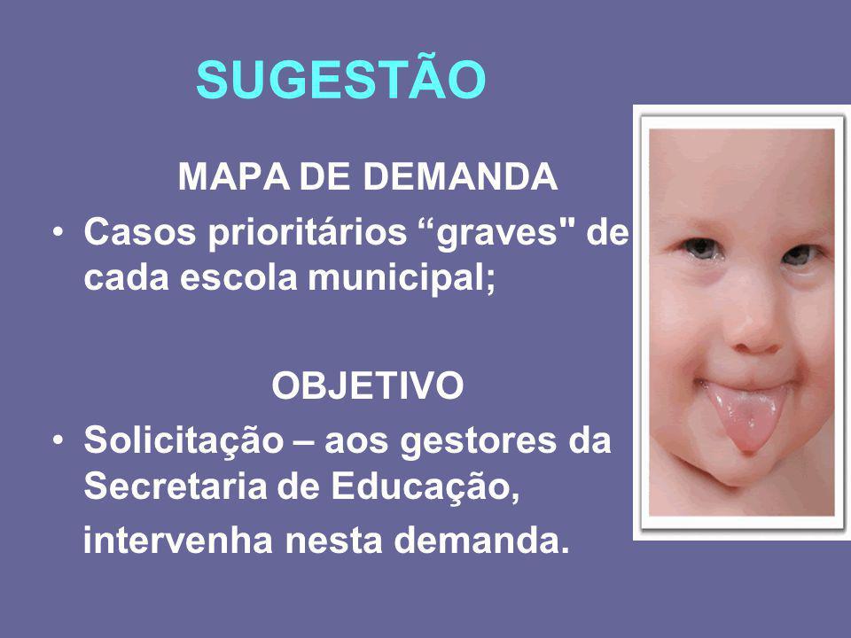 SUGESTÃO MAPA DE DEMANDA Casos prioritários graves
