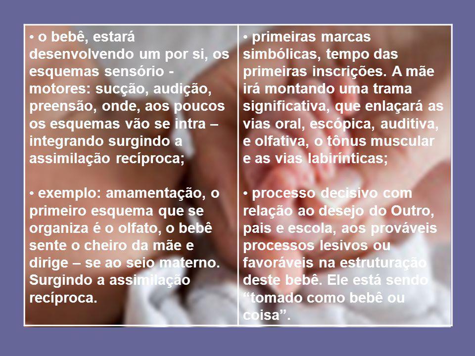 o bebê, estará desenvolvendo um por si, os esquemas sensório - motores: sucção, audição, preensão, onde, aos poucos os esquemas vão se intra – integra