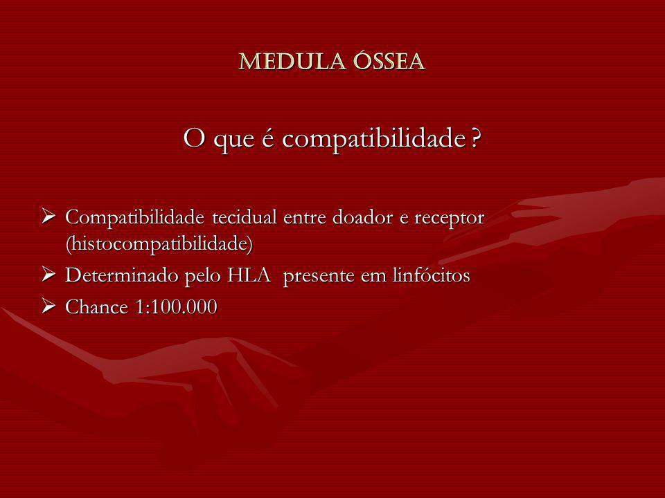 Medula Óssea O que é compatibilidade ? Compatibilidade tecidual entre doador e receptor (histocompatibilidade) Compatibilidade tecidual entre doador e
