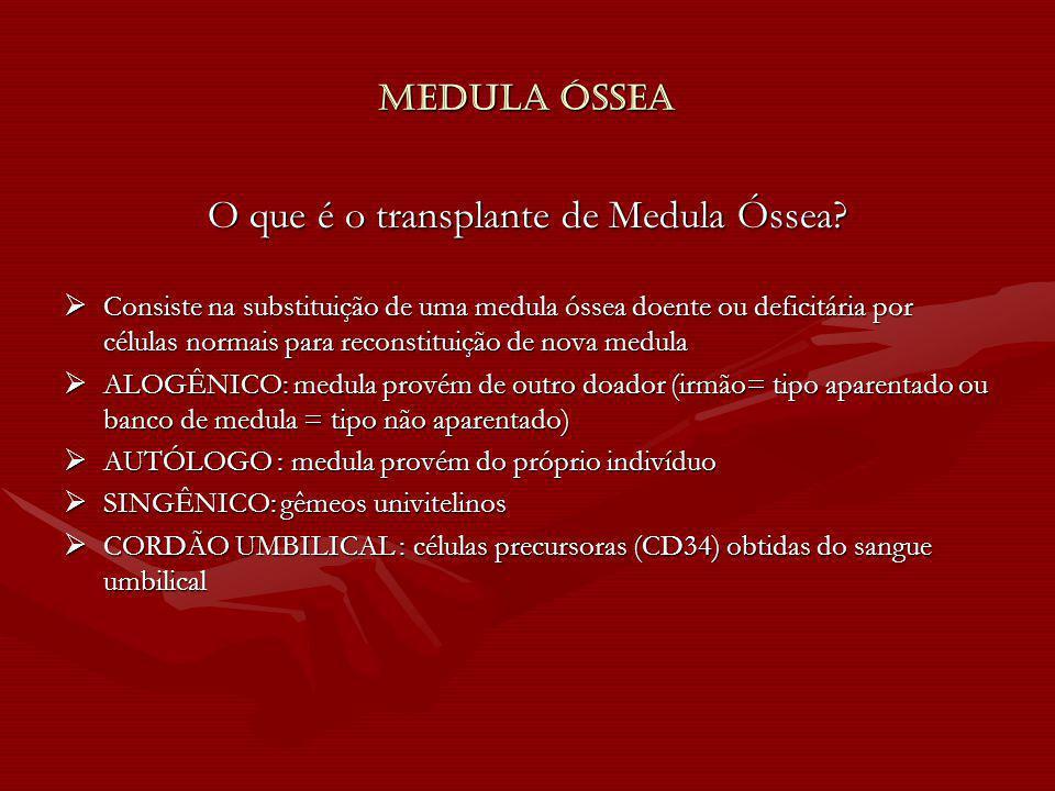 O que é o transplante de Medula Óssea? Consiste na substituição de uma medula óssea doente ou deficitária por células normais para reconstituição de n