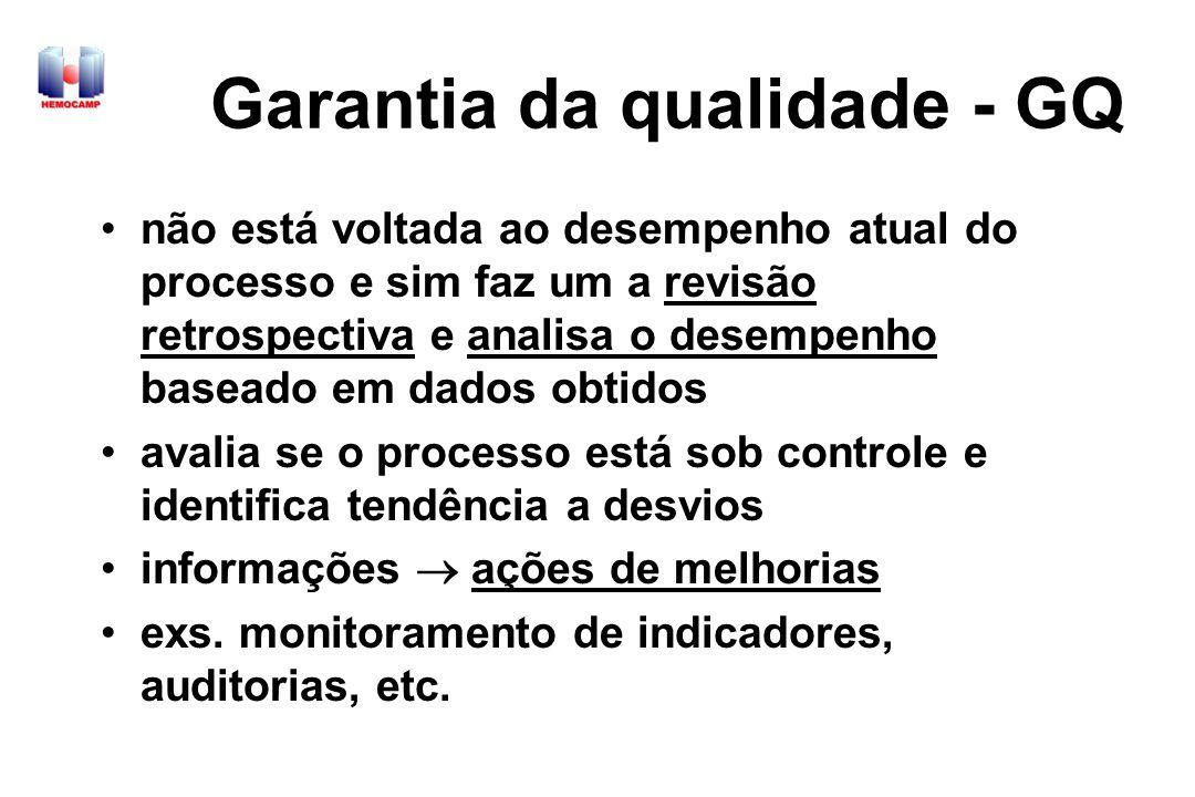 IQL ql = pEx.IQF qualidade, onde QA – quantidade de lotes aceitos – CQ (Ind.
