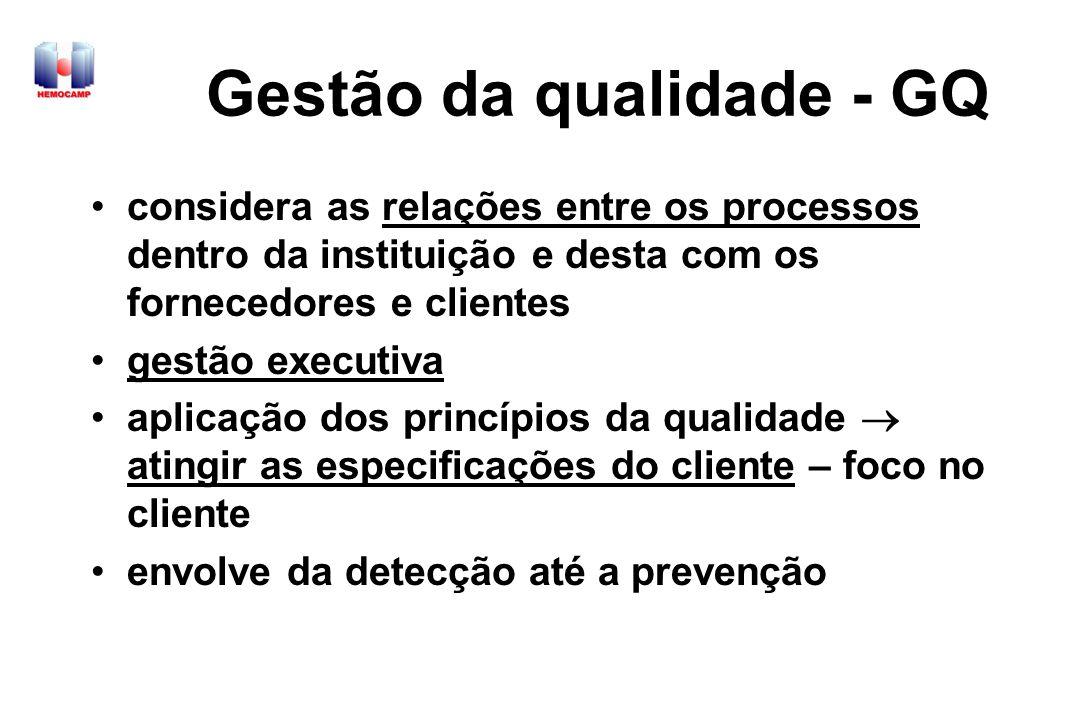 Trilogia da qualidade de Juran 3 processos fundamentais relacionados com a gestão da qualidade nas instituições: –planejamento –controle –melhoria