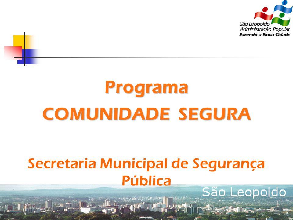 Programa COMUNIDADE SEGURA Secretaria Municipal de Segurança Pública