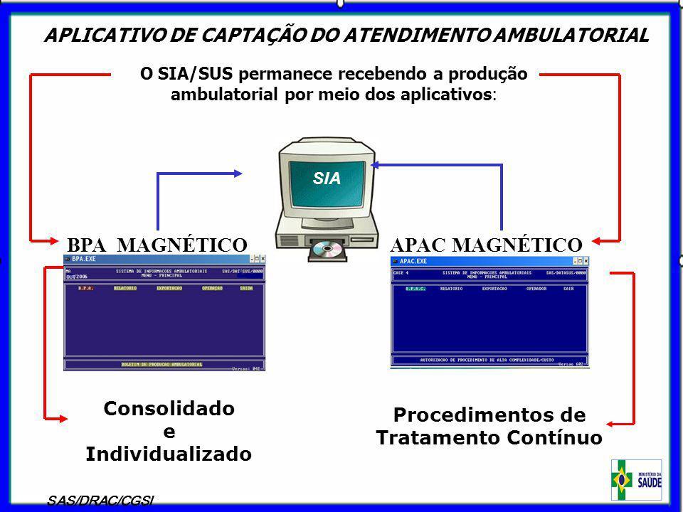 SIA APLICATIVO DE CAPTAÇÃO DO ATENDIMENTO AMBULATORIAL SAS/DRAC/CGSI O SIA/SUS permanece recebendo a produção ambulatorial por meio dos aplicativos: C