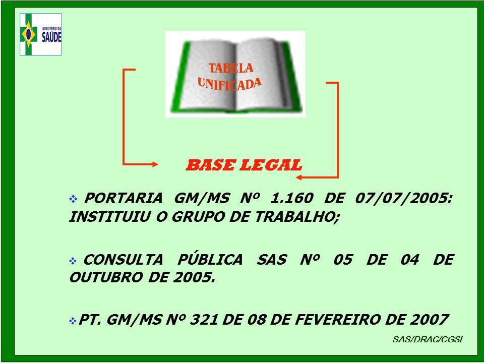 SAS/DRAC/CGSI PORTARIA GM/MS Nº 1.160 DE 07/07/2005: INSTITUIU O GRUPO DE TRABALHO; CONSULTA PÚBLICA SAS Nº 05 DE 04 DE OUTUBRO DE 2005. PT. GM/MS Nº