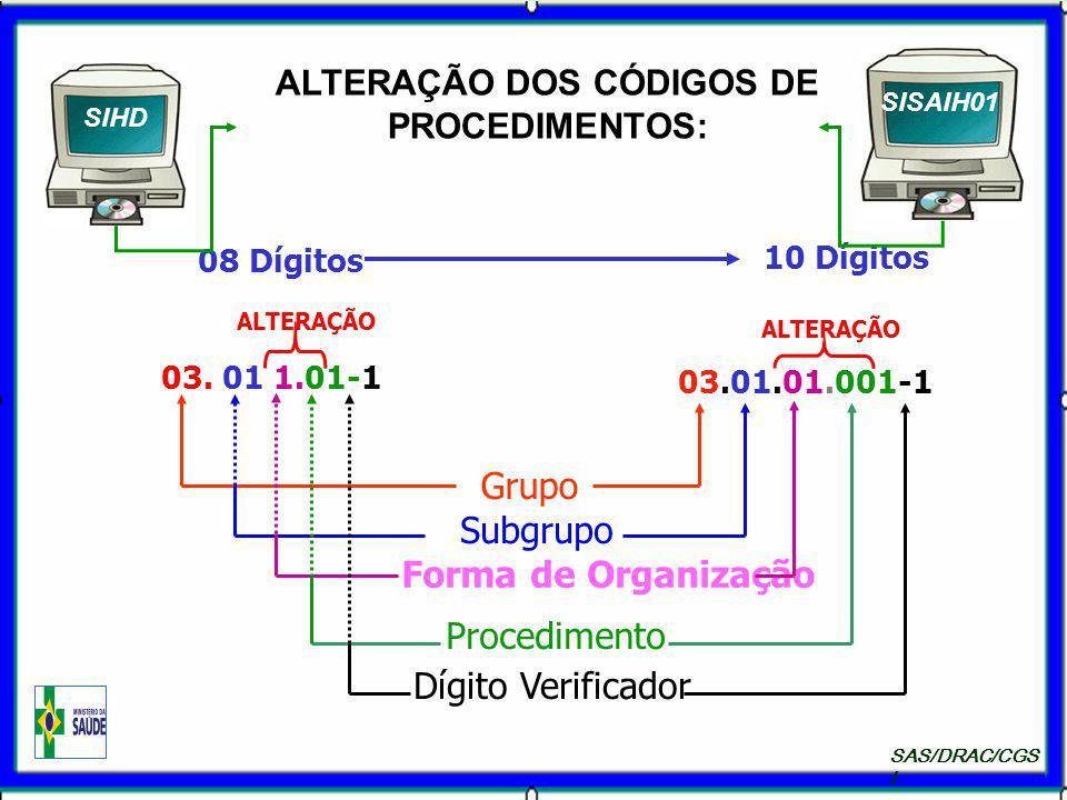 ALTERAÇÃO DOS CÓDIGOS DE PROCEDIMENTOS: 03.01.01.001-1 03. 01 1.01-1 ALTERAÇÃO Grupo Subgrupo Forma de Organização Procedimento Dígito Verificador ALT