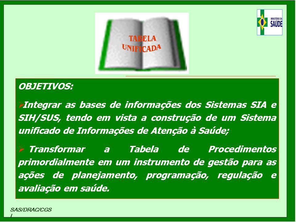 OBJETIVOS: Integrar as bases de informações dos Sistemas SIA e SIH/SUS, tendo em vista a construção de um Sistema unificado de Informações de Atenção