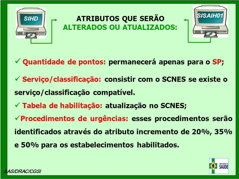 ATRIBUTOS QUE SERÃO ALTERADOS OU ATUALIZADOS: SAS/DRAC/CGSI Quantidade de pontos: permanecerá apenas para o SP; Serviço/classificação: consistir com o