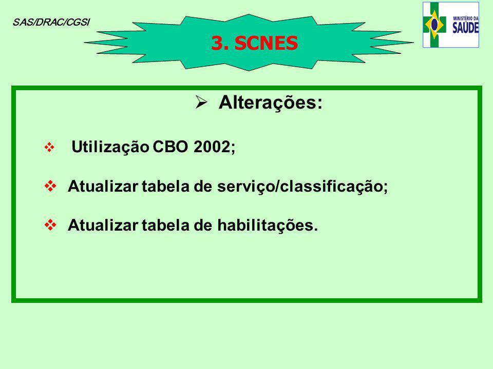SAS/DRAC/CGSI 3. SCNES Alterações: Utilização CBO 2002; Atualizar tabela de serviço/classificação; Atualizar tabela de habilitações.