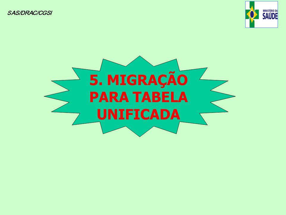 SAS/DRAC/CGSI 5. MIGRAÇÃO PARA TABELA UNIFICADA