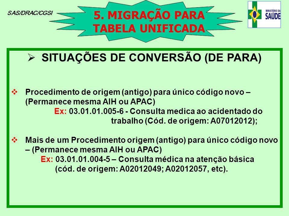 SAS/DRAC/CGSI SITUAÇÕES DE CONVERSÃO (DE PARA) Procedimento de origem (antigo) para único código novo – (Permanece mesma AIH ou APAC) Ex: 03.01.01.005
