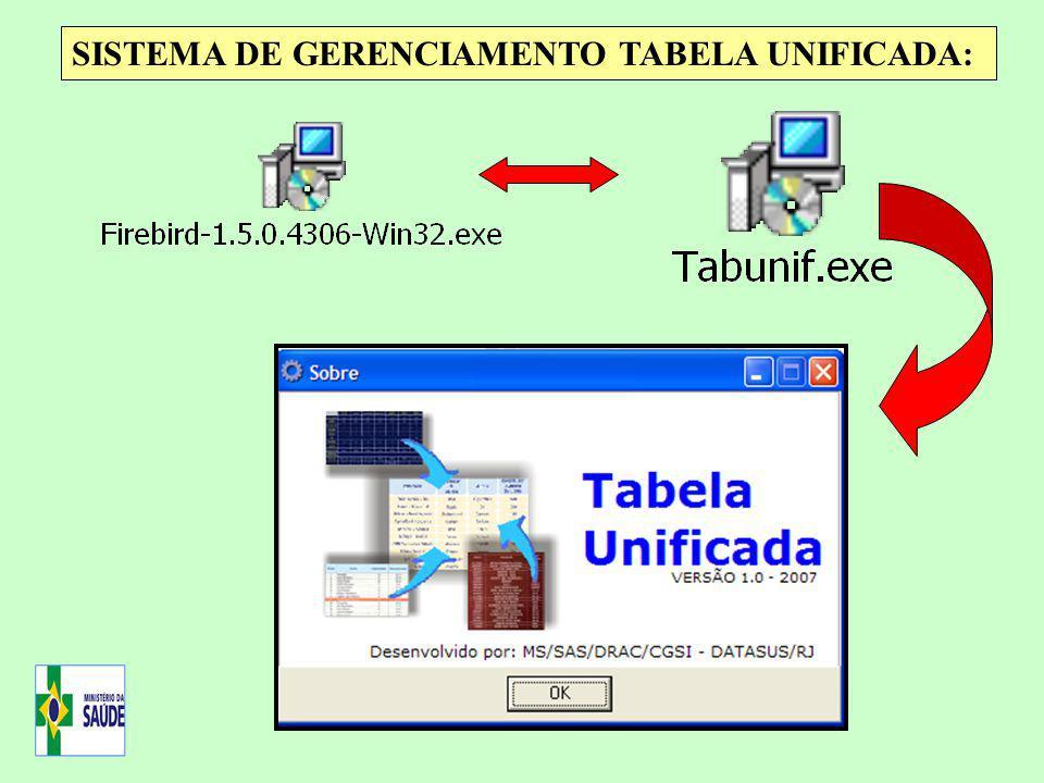 SISTEMA DE GERENCIAMENTO TABELA UNIFICADA: