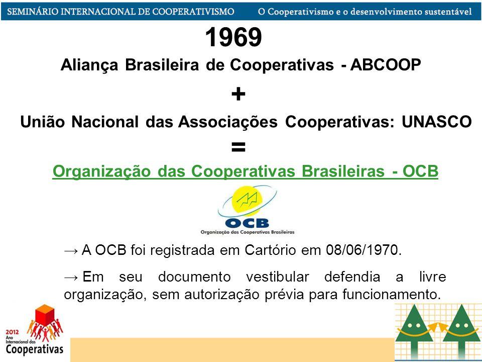 Aliança Brasileira de Cooperativas - ABCOOP 1969 Em seu documento vestibular defendia a livre organização, sem autorização prévia para funcionamento.