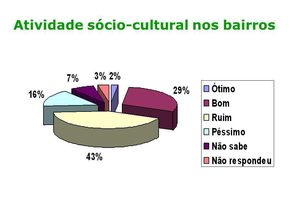 Atividade sócio-cultural nos bairros