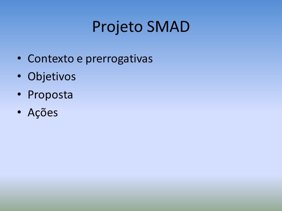 Projeto SMAD Contexto e prerrogativas Objetivos Proposta Ações