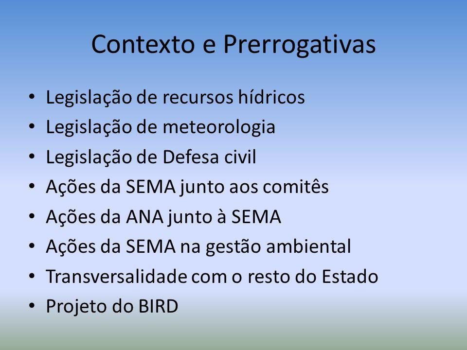 Contexto e Prerrogativas Legislação de recursos hídricos Legislação de meteorologia Legislação de Defesa civil Ações da SEMA junto aos comitês Ações d
