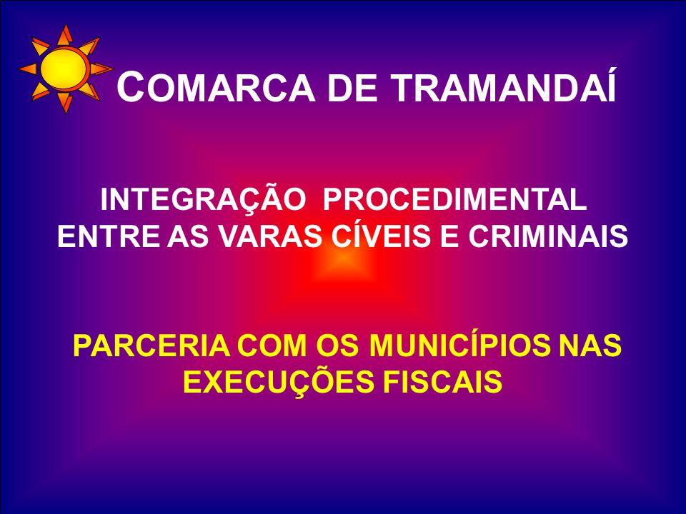 INTEGRAÇÃO PROCEDIMENTAL ENTRE AS VARAS CÍVEIS E CRIMINAIS PARCERIA COM OS MUNICÍPIOS NAS EXECUÇÕES FISCAIS C OMARCA DE TRAMANDAÍ