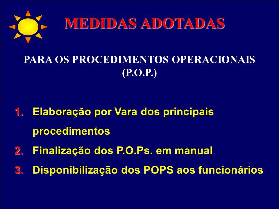 PARA OS PROCEDIMENTOS OPERACIONAIS (P.O.P.) 1. 1. Elaboração por Vara dos principais procedimentos 2. 2. Finalização dos P.O.Ps. em manual 3. 3. Dispo
