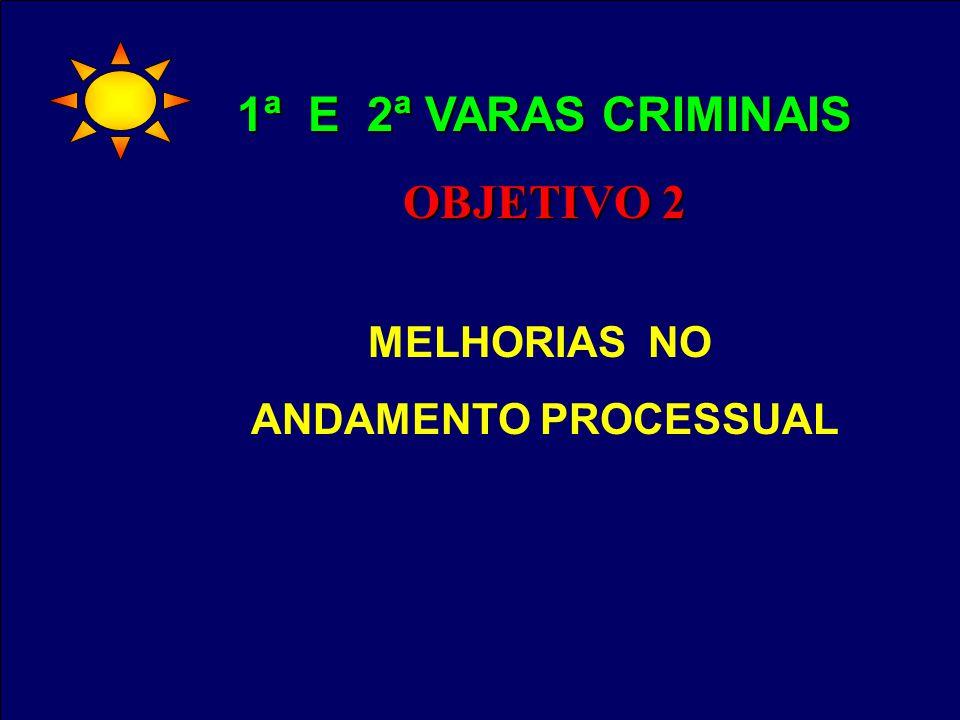 1ª E 2ª VARAS CRIMINAIS OBJETIVO 2 MELHORIAS NO ANDAMENTO PROCESSUAL