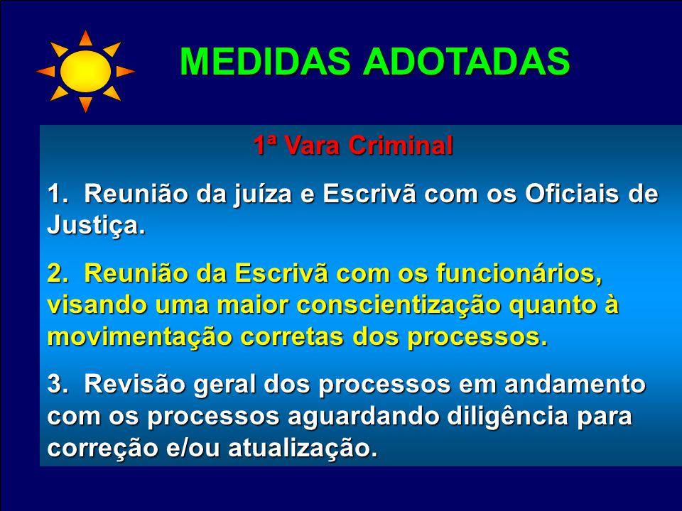 MEDIDAS ADOTADAS 1ª Vara Criminal 1ª Vara Criminal 1.
