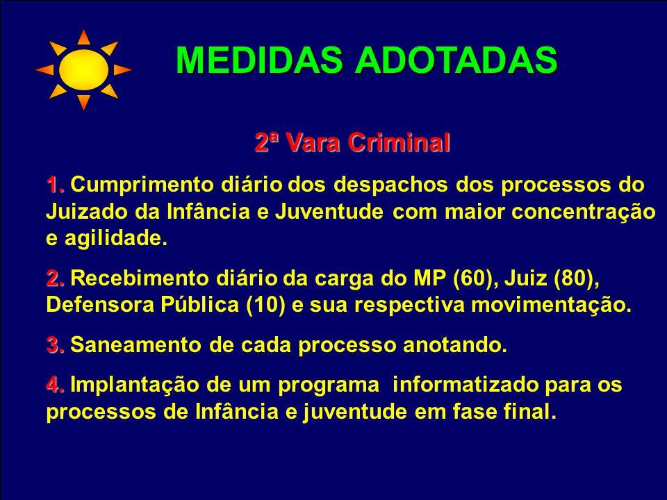 MEDIDAS ADOTADAS 2ª Vara Criminal 2ª Vara Criminal 1. 1. Cumprimento diário dos despachos dos processos do Juizado da Infância e Juventude com maior c