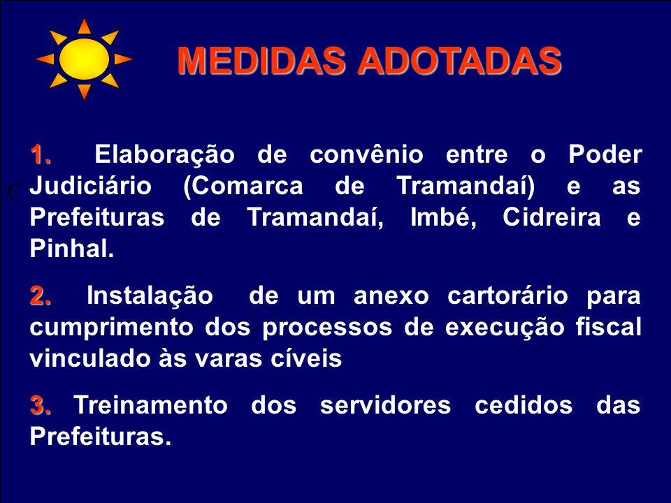 C 1. 1. Elaboração de convênio entre o Poder Judiciário (Comarca de Tramandaí) e as Prefeituras de Tramandaí, Imbé, Cidreira e Pinhal. 2. 2. Instalaçã