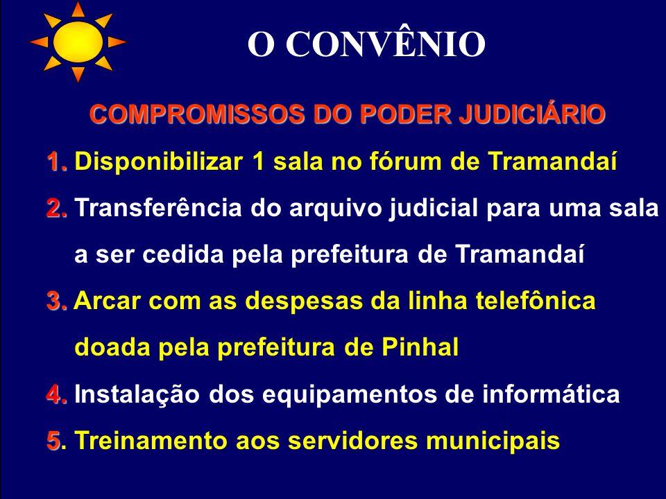 C COMPROMISSOS DO PODER JUDICIÁRIO COMPROMISSOS DO PODER JUDICIÁRIO 1. 1. Disponibilizar 1 sala no fórum de Tramandaí 2. 2. Transferência do arquivo j