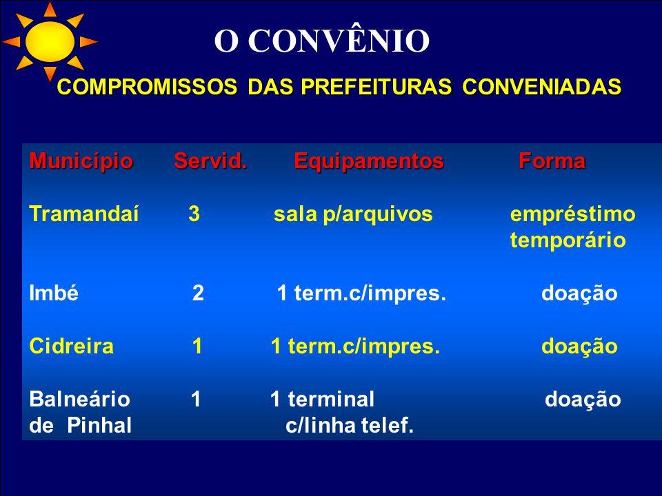 C COMPROMISSOS DAS PREFEITURAS CONVENIADAS Município Servid.Equipamentos Forma Tramandaí 3 sala p/arquivos empréstimo temporário Imbé 2 1 term.c/impres.